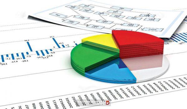 Ý nghĩa báo cáo tài chính doanh nghiệp